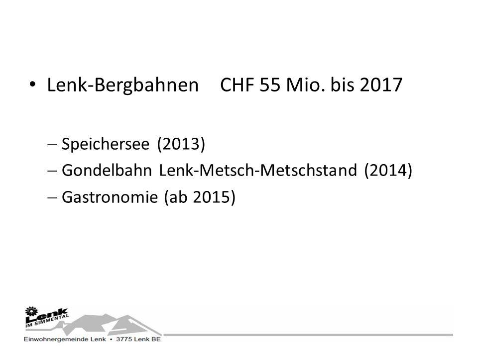 Lenk-BergbahnenCHF 55 Mio.