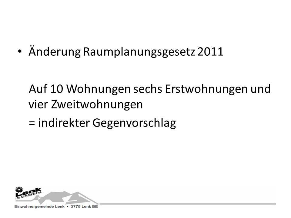 Änderung Raumplanungsgesetz 2011 Auf 10 Wohnungen sechs Erstwohnungen und vier Zweitwohnungen = indirekter Gegenvorschlag