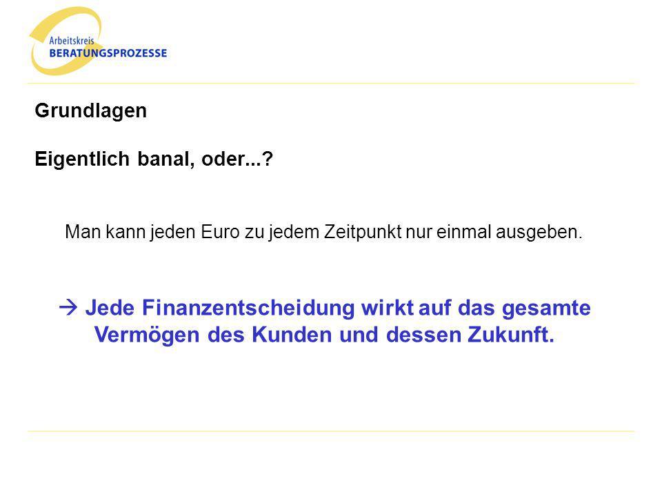 Grundlagen Eigentlich banal, oder...? Man kann jeden Euro zu jedem Zeitpunkt nur einmal ausgeben. Jede Finanzentscheidung wirkt auf das gesamte Vermög
