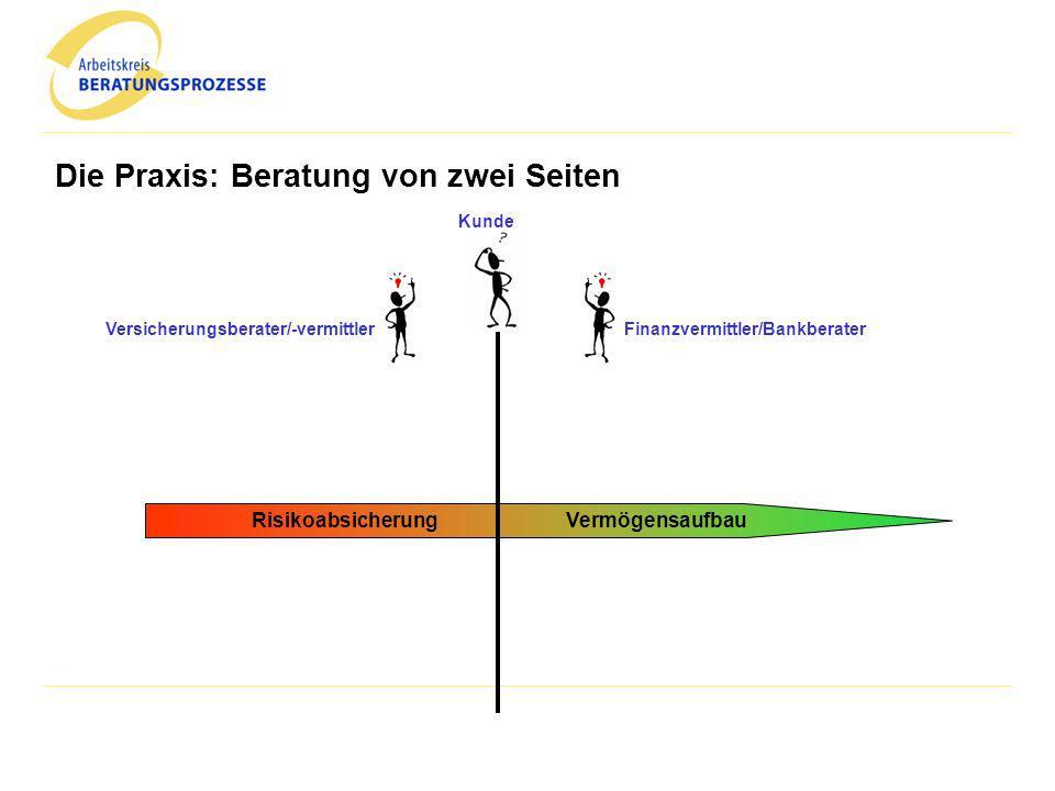 Die Praxis: Beratung von zwei Seiten RisikoabsicherungVermögensaufbau Versicherungsberater/-vermittlerFinanzvermittler/Bankberater Kunde