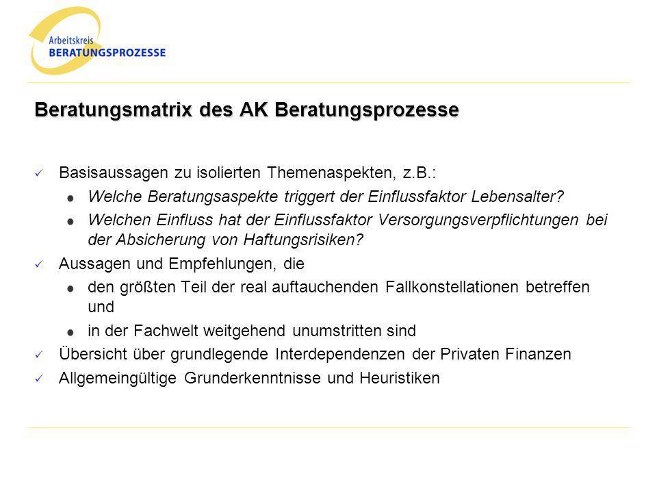 Beratungsmatrix des AK Beratungsprozesse Basisaussagen zu isolierten Themenaspekten, z.B.: Welche Beratungsaspekte triggert der Einflussfaktor Lebensa