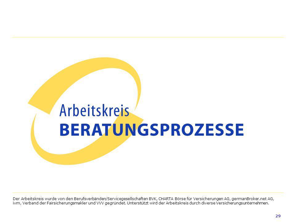 Der Arbeitskreis wurde von den Berufsverbänden/Servicegesellschaften BVK, CHARTA Börse für Versicherungen AG, germanBroker.net AG, ivm, Verband der Fa
