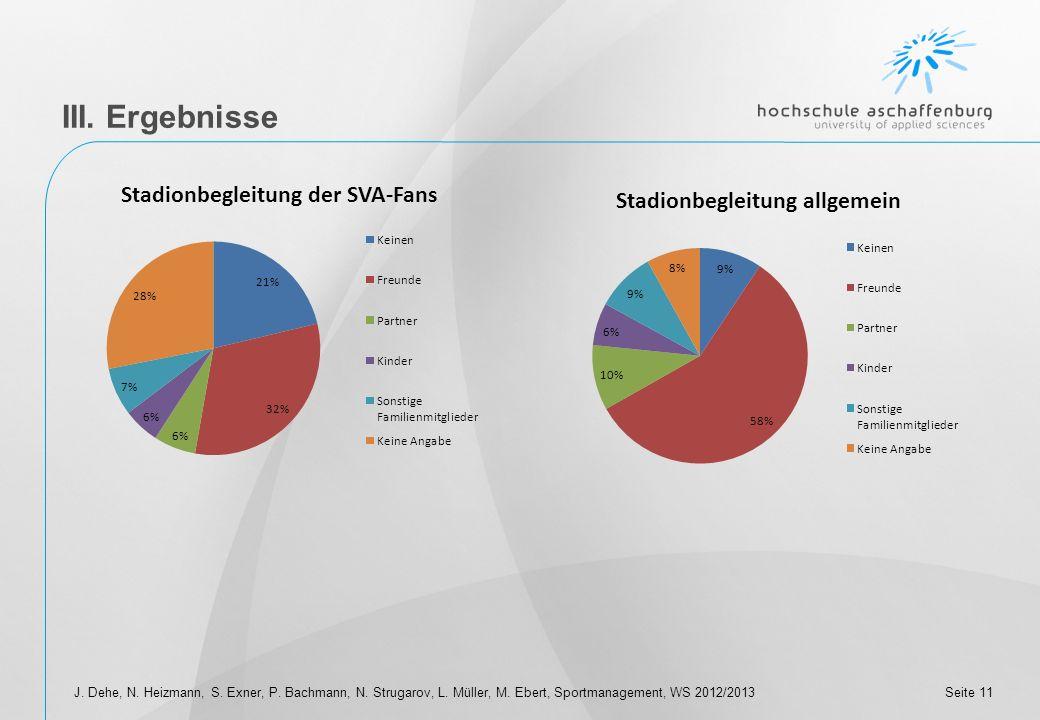 Seite 10 III. Ergebnisse J. Dehe, N. Heizmann, S. Exner, P. Bachmann, N. Strugarov, L. Müller, M. Ebert, Sportmanagement, WS 2012/2013
