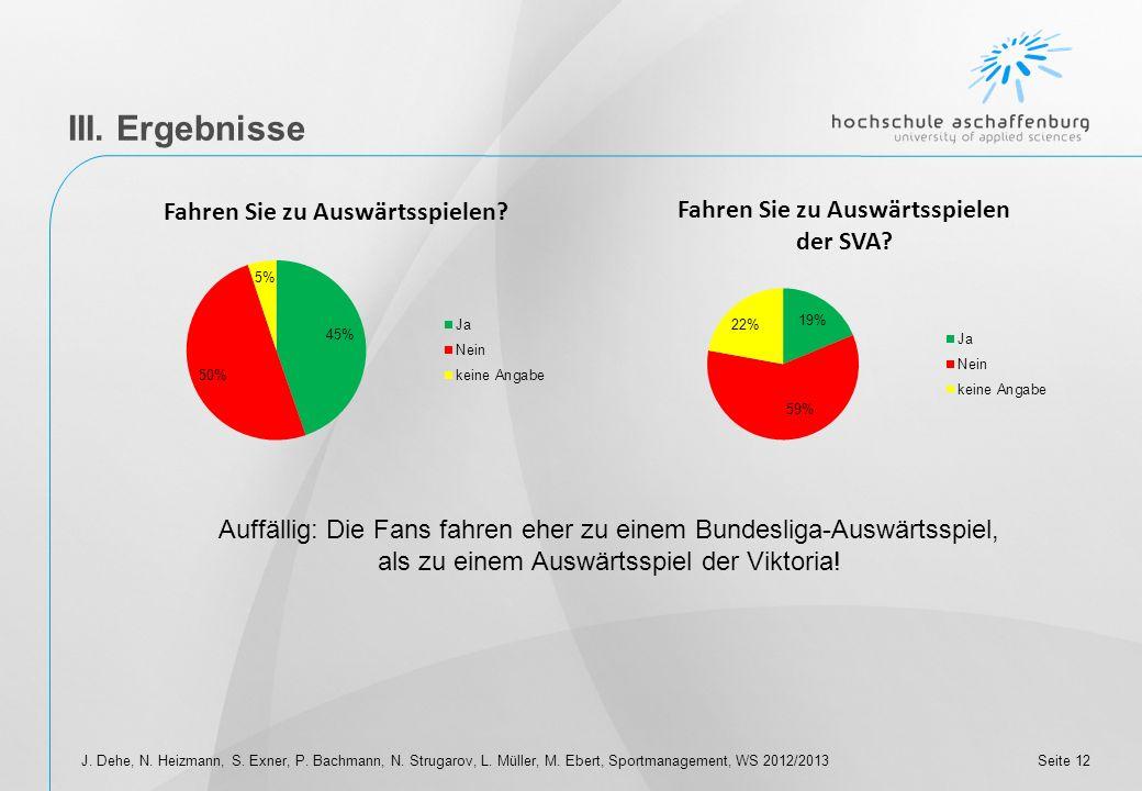 Seite 11 III. Ergebnisse J. Dehe, N. Heizmann, S. Exner, P. Bachmann, N. Strugarov, L. Müller, M. Ebert, Sportmanagement, WS 2012/2013
