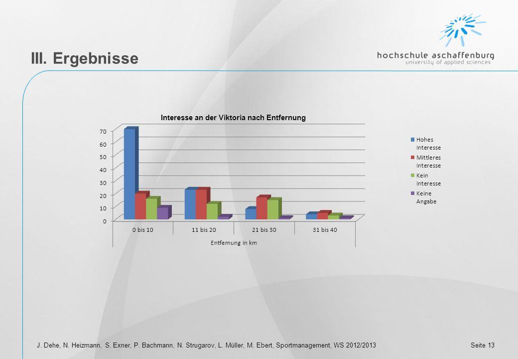 Seite 12J. Dehe, N. Heizmann, S. Exner, P. Bachmann, N. Strugarov, L. Müller, M. Ebert, Sportmanagement, WS 2012/2013 III. Ergebnisse Auffällig: Die F
