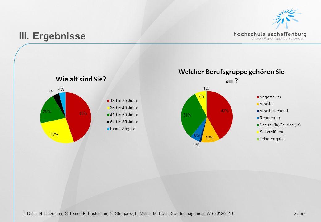 Seite 5J. Dehe, N. Heizmann, S. Exner, P. Bachmann, N. Strugarov, L. Müller, M. Ebert, Sportmanagement, WS 2012/2013 III. Ergebnisse