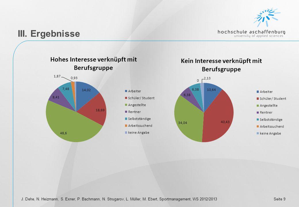Seite 8J. Dehe, N. Heizmann, S. Exner, P. Bachmann, N. Strugarov, L. Müller, M. Ebert, Sportmanagement, WS 2012/2013 III. Ergebnisse