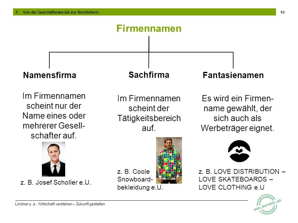 Lindner u. a.: Wirtschaft verstehen – Zukunft gestalten 10 Firmennamen Namensfirma Fantasienamen Sachfirma Im Firmennamen scheint nur der Name eines o
