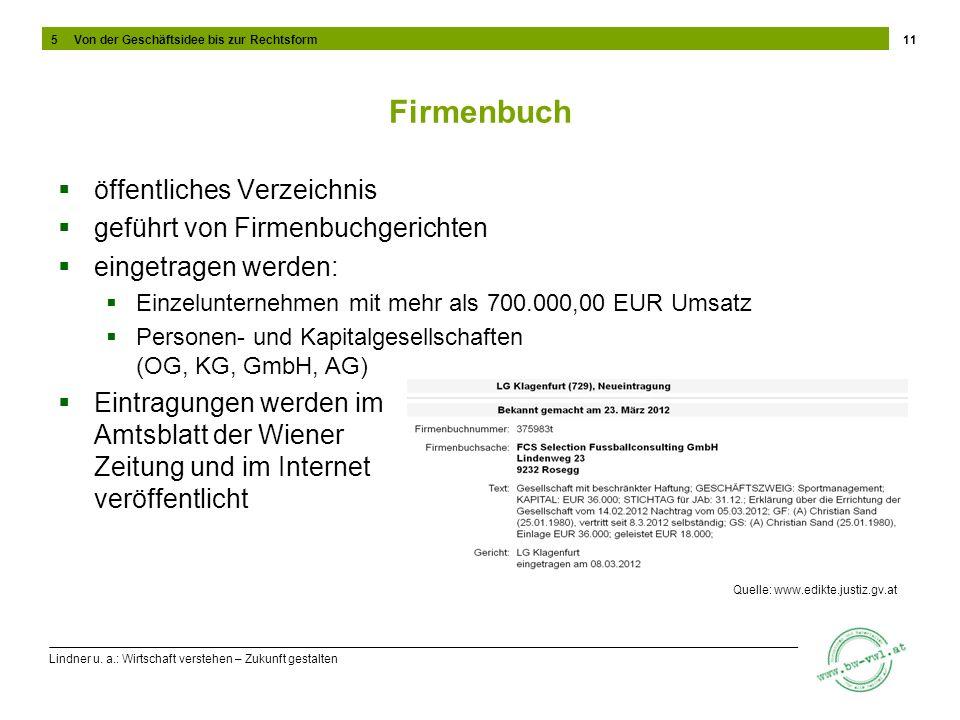 Lindner u. a.: Wirtschaft verstehen – Zukunft gestalten Firmenbuch 11 öffentliches Verzeichnis geführt von Firmenbuchgerichten eingetragen werden: Ein