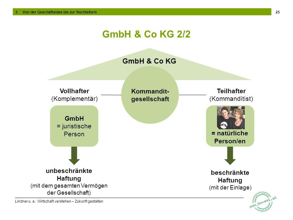 Lindner u. a.: Wirtschaft verstehen – Zukunft gestalten GmbH & Co KG 2/2 25 5 Von der Geschäftsidee bis zur Rechtsform Kommandit- gesellschaft Vollhaf
