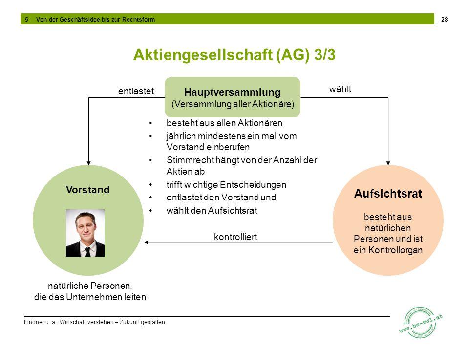 Lindner u. a.: Wirtschaft verstehen – Zukunft gestalten Aktiengesellschaft (AG) 3/3 besteht aus allen Aktionären jährlich mindestens ein mal vom Vorst