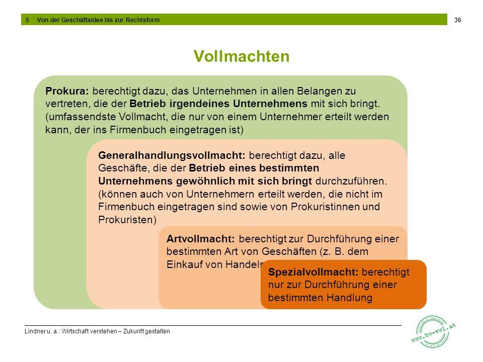 Lindner u. a.: Wirtschaft verstehen – Zukunft gestalten Vollmachten 36 5 Von der Geschäftsidee bis zur Rechtsform Prokura: berechtigt dazu, das Untern