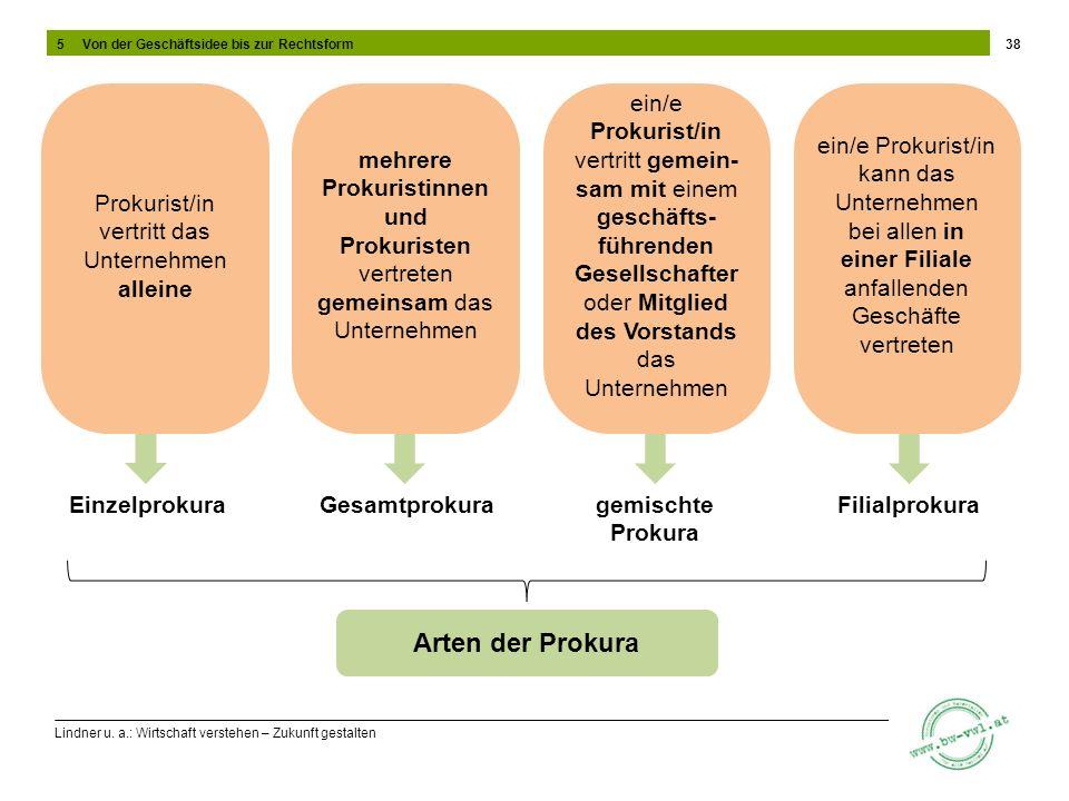 Lindner u. a.: Wirtschaft verstehen – Zukunft gestalten 38 Prokurist/in vertritt das Unternehmen alleine mehrere Prokuristinnen und Prokuristen vertre