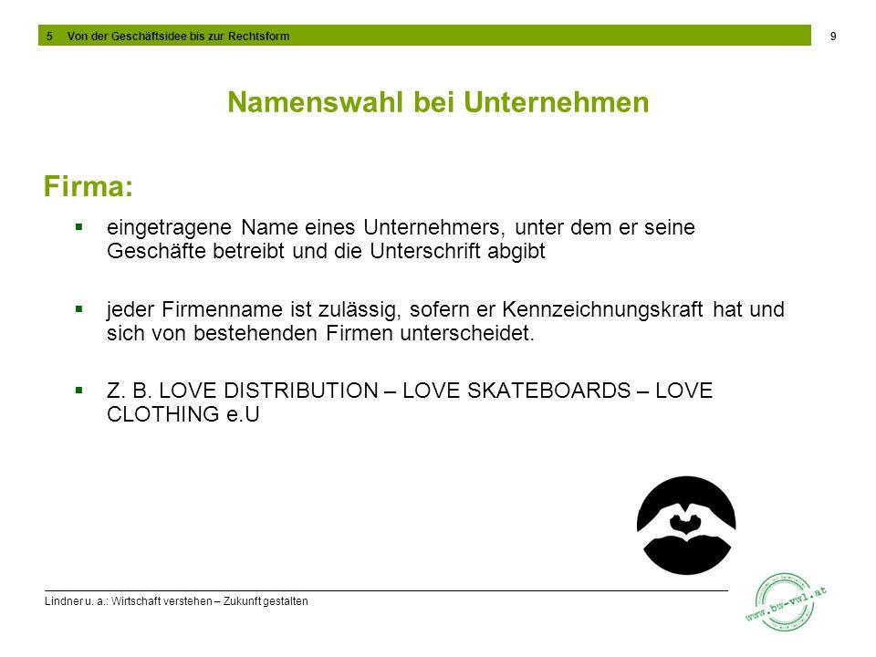 Lindner u. a.: Wirtschaft verstehen – Zukunft gestalten Namenswahl bei Unternehmen 9 eingetragene Name eines Unternehmers, unter dem er seine Geschäft