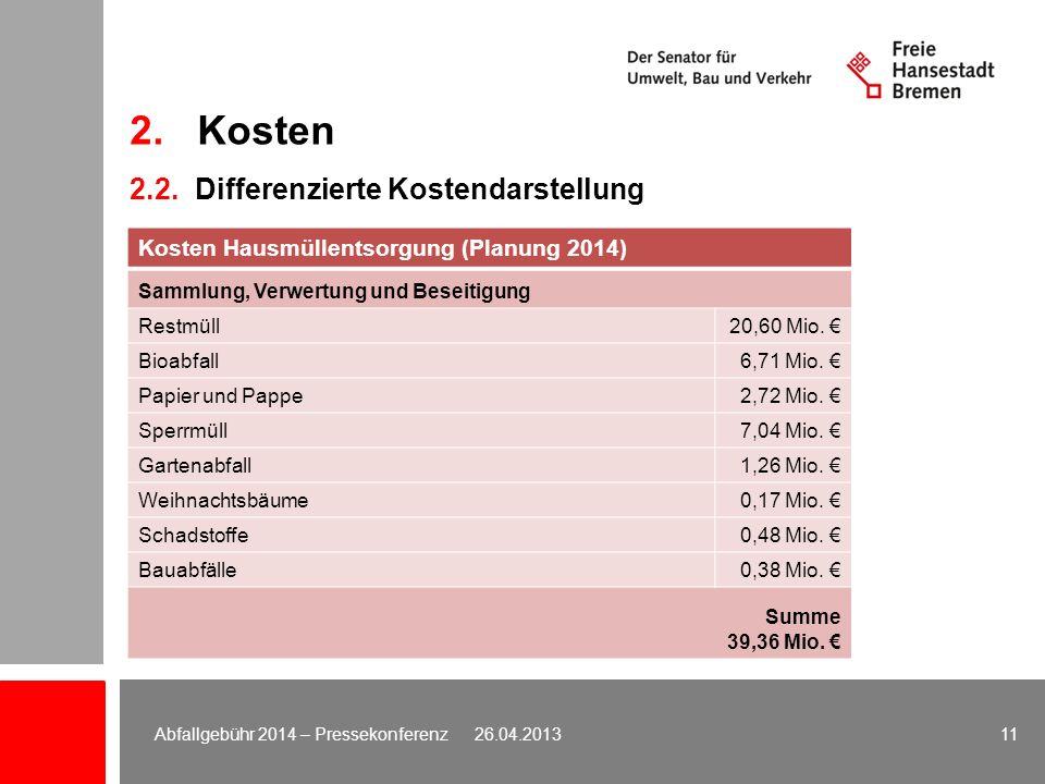 11 2. Kosten 2.2. Differenzierte Kostendarstellung Kosten Hausmüllentsorgung (Planung 2014) Sammlung, Verwertung und Beseitigung Restmüll20,60 Mio. Bi
