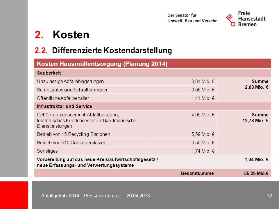 Abfallgebühr 2014 – Pressekonferenz 26.04.2013 12 2. Kosten 2.2. Differenzierte Kostendarstellung Kosten Hausmüllentsorgung (Planung 2014) Sauberkeit