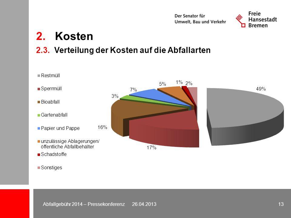 Abfallgebühr 2014 – Pressekonferenz 26.04.2013 13 2. Kosten 2.3. Verteilung der Kosten auf die Abfallarten
