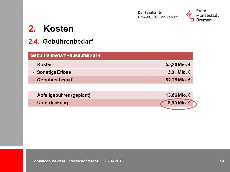 2. Kosten 2.4. Gebührenbedarf Gebührenbedarf Hausabfall 2014 Kosten55,26 Mio. - Sonstige Erlöse3,01 Mio. Gebührenbedarf52,25 Mio. Abfallgebühren (gepl