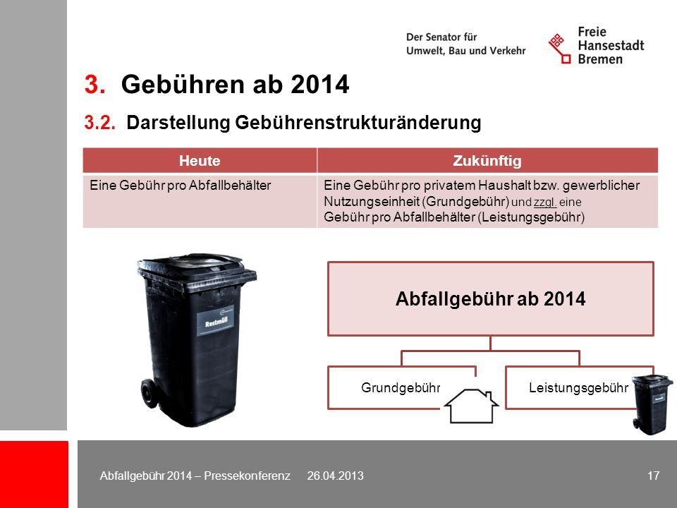 3. Gebühren ab 2014 3.2. Darstellung Gebührenstrukturänderung Abfallgebühr ab 2014 GrundgebührLeistungsgebühr HeuteZukünftig Eine Gebühr pro Abfallbeh