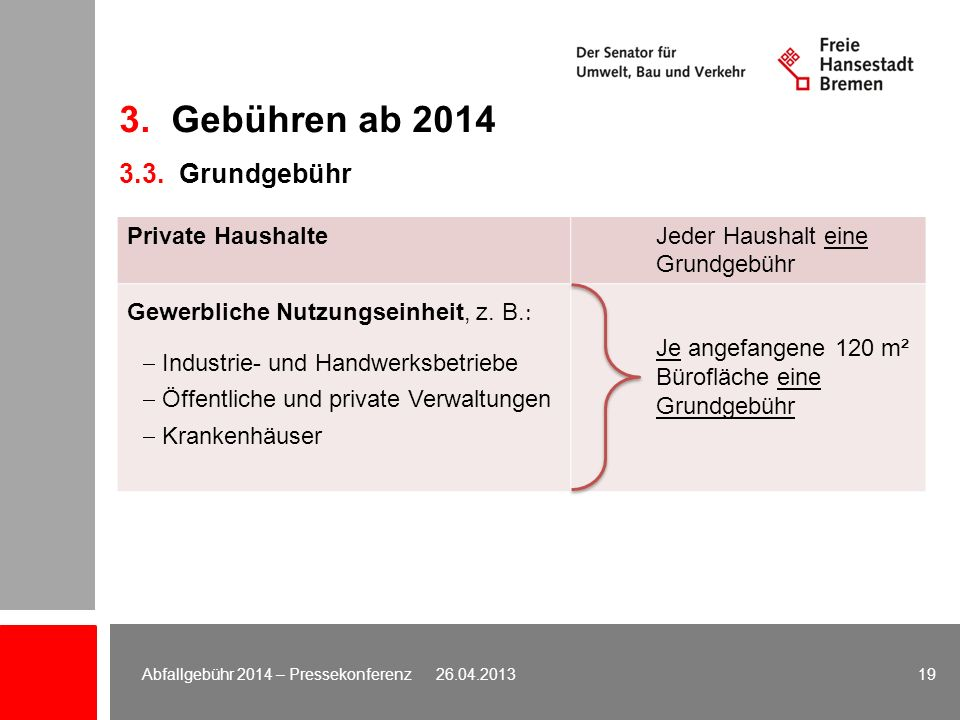 3. Gebühren ab 2014 3.3. Grundgebühr Private HaushalteJeder Haushalt eine Grundgebühr Gewerbliche Nutzungseinheit, z. B. : Industrie- und Handwerksbet