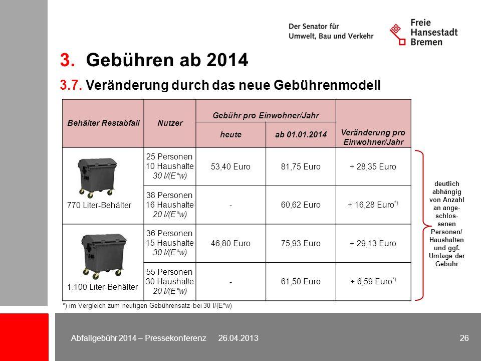 3. Gebühren ab 2014 3.7. Veränderung durch das neue Gebührenmodell 26Abfallgebühr 2014 – Pressekonferenz 26.04.2013 Behälter RestabfallNutzer Gebühr p