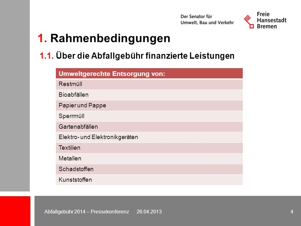 15 3.Gebühren ab 2014 3.1. Daten für die Gebührenkalkulation 3.2.