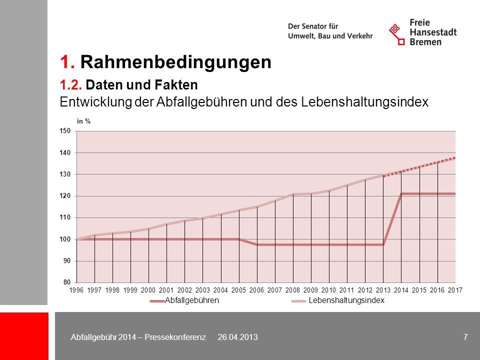 1. Rahmenbedingungen 1.2. Daten und Fakten Entwicklung der Abfallgebühren und des Lebenshaltungsindex 7Abfallgebühr 2014 – Pressekonferenz 26.04.2013