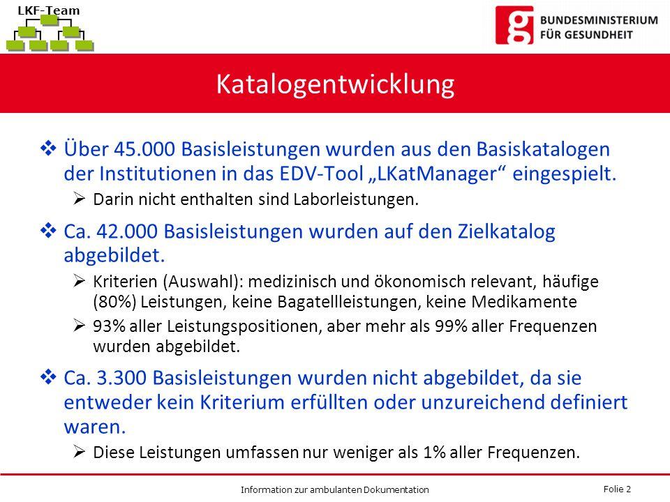 Folie 2 Information zur ambulanten Dokumentation LKF-Team Katalogentwicklung Über 45.000 Basisleistungen wurden aus den Basiskatalogen der Institution