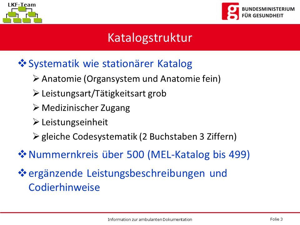 Folie 3 Information zur ambulanten Dokumentation LKF-Team Katalogstruktur Systematik wie stationärer Katalog Anatomie (Organsystem und Anatomie fein)