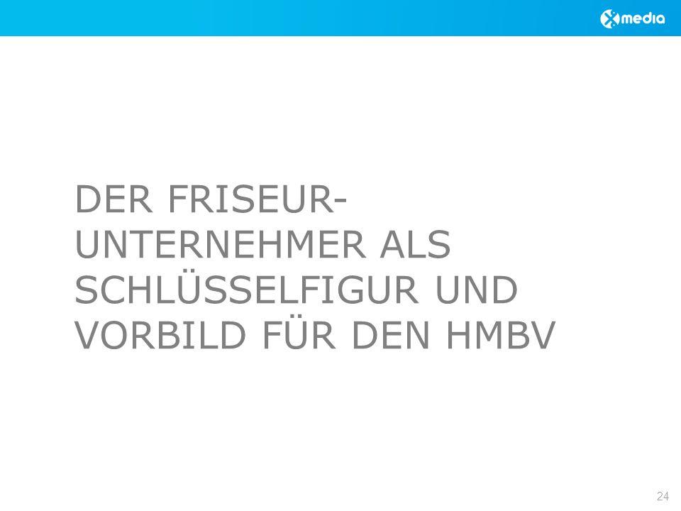 DER FRISEUR- UNTERNEHMER ALS SCHLÜSSELFIGUR UND VORBILD FÜR DEN HMBV 24