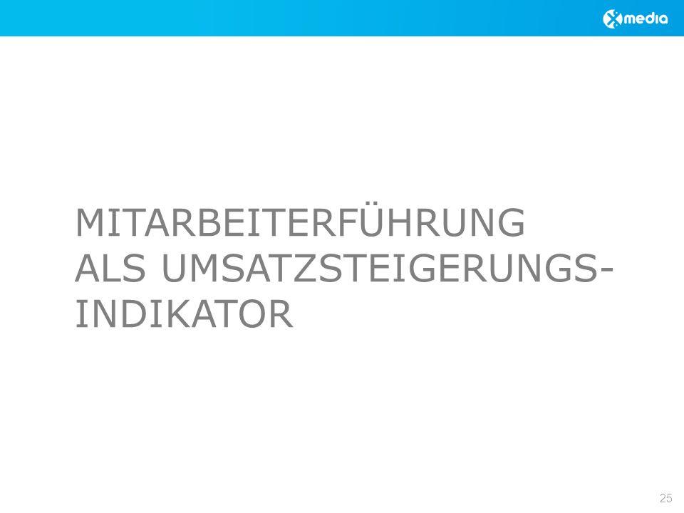 MITARBEITERFÜHRUNG ALS UMSATZSTEIGERUNGS- INDIKATOR 25