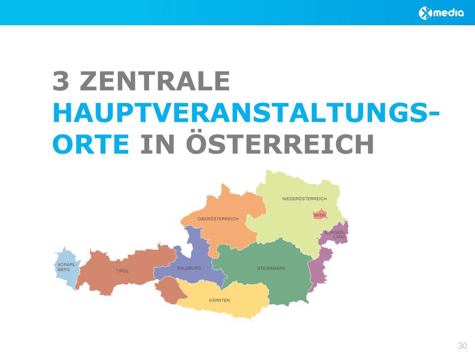 3 ZENTRALE HAUPTVERANSTALTUNGS- ORTE IN ÖSTERREICH 30