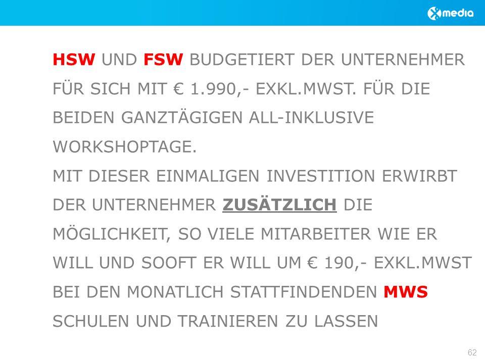 HSW UND FSW BUDGETIERT DER UNTERNEHMER FÜR SICH MIT 1.990,- EXKL.MWST.