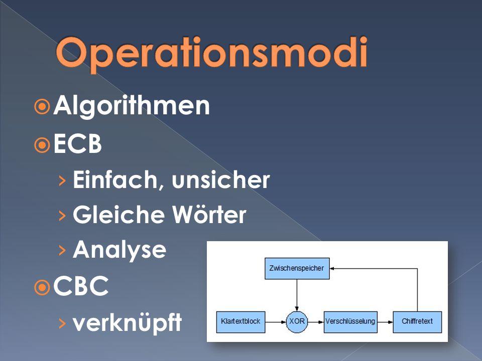 Algorithmen ECB Einfach, unsicher Gleiche Wörter Analyse CBC verknüpft
