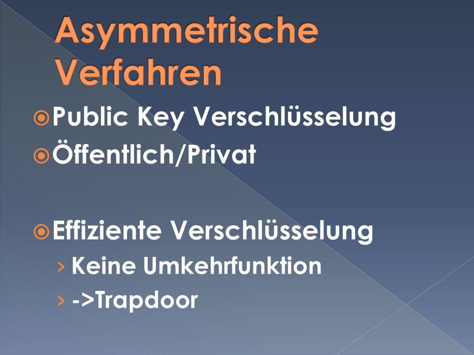 Public Key Verschlüsselung Öffentlich/Privat Effiziente Verschlüsselung Keine Umkehrfunktion ->Trapdoor