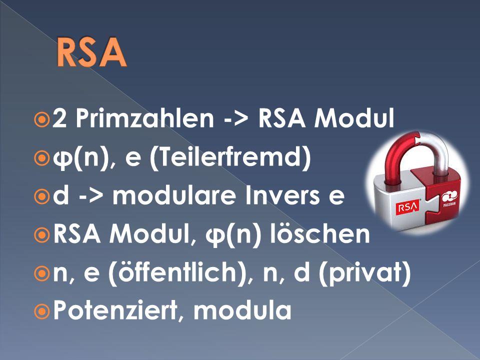 2 Primzahlen -> RSA Modul φ(n), e (Teilerfremd) d -> modulare Invers e RSA Modul, φ(n) löschen n, e (öffentlich), n, d (privat) Potenziert, modula
