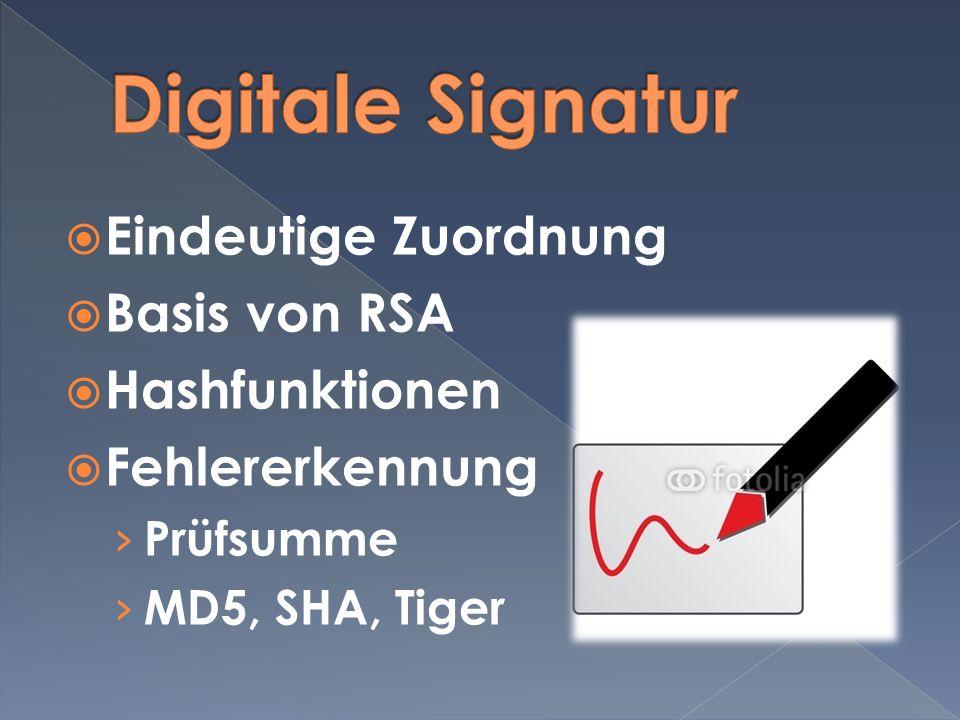Eindeutige Zuordnung Basis von RSA Hashfunktionen Fehlererkennung Prüfsumme MD5, SHA, Tiger