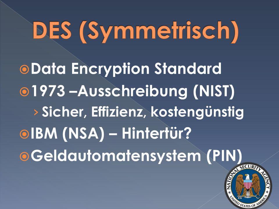Data Encryption Standard 1973 –Ausschreibung (NIST) Sicher, Effizienz, kostengünstig IBM (NSA) – Hintertür.