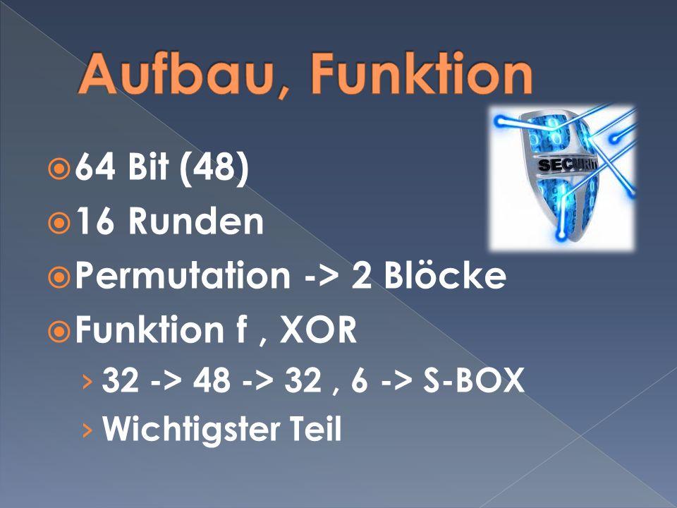 64 Bit (48) 16 Runden Permutation -> 2 Blöcke Funktion f, XOR 32 -> 48 -> 32, 6 -> S-BOX Wichtigster Teil