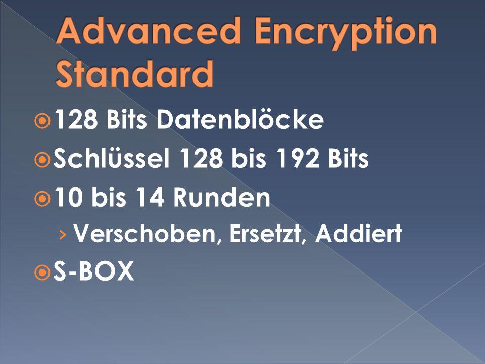 128 Bits Datenblöcke Schlüssel 128 bis 192 Bits 10 bis 14 Runden Verschoben, Ersetzt, Addiert S-BOX