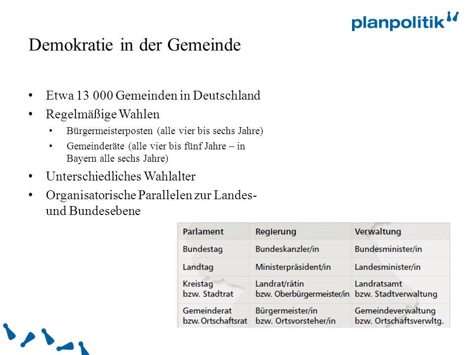 Demokratie in der Gemeinde Etwa 13 000 Gemeinden in Deutschland Regelmäßige Wahlen Bürgermeisterposten (alle vier bis sechs Jahre) Gemeinderäte (alle