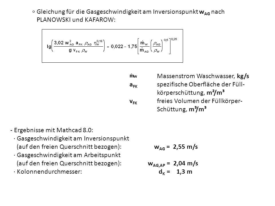 Gleichung für die Gasgeschwindigkeit am Inversionspunkt w AG nach PLANOWSKI und KAFAROW: Massenstrom Waschwasser, kg/s a FK spezifische Oberfläche der