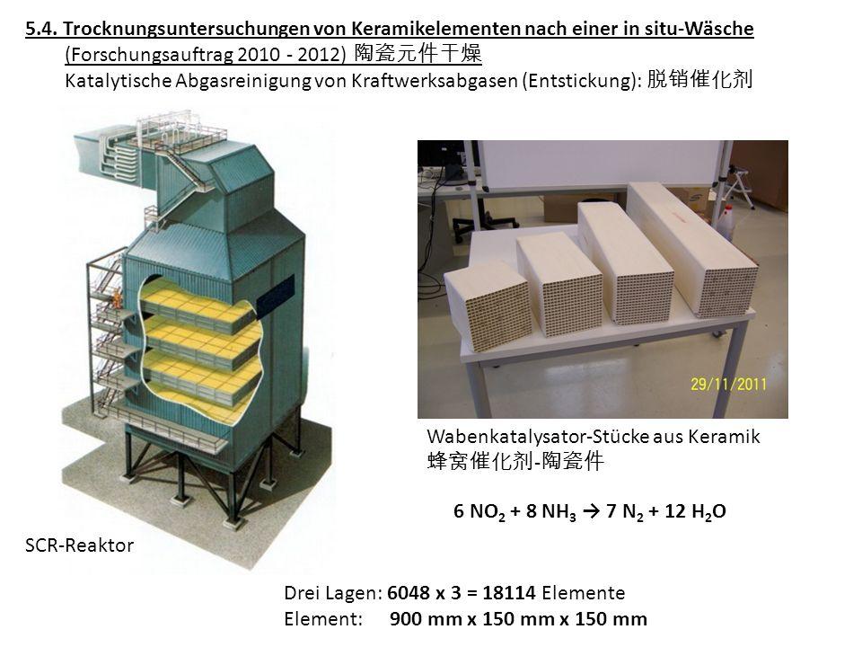 5.4. Trocknungsuntersuchungen von Keramikelementen nach einer in situ-Wäsche (Forschungsauftrag 2010 - 2012) Katalytische Abgasreinigung von Kraftwerk