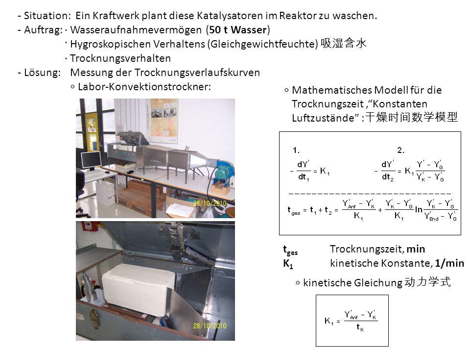 - Situation: Ein Kraftwerk plant diese Katalysatoren im Reaktor zu waschen. - Auftrag:· Wasseraufnahmevermögen(50 t Wasser) · Hygroskopischen Verhalte