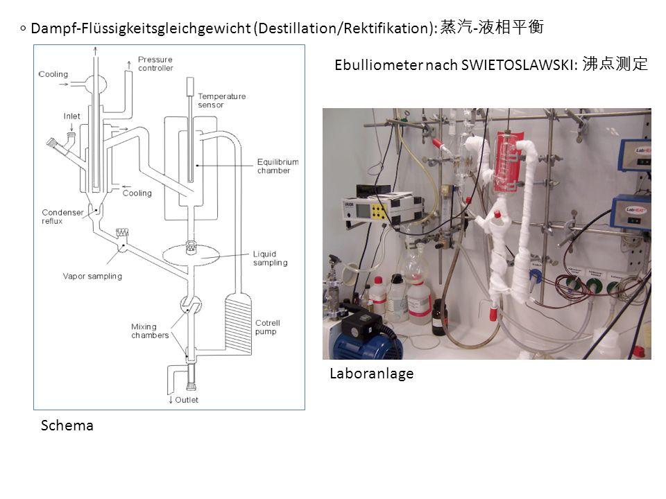 Reiner Stoff: Beispiel Wasser Zweistoffgemisch: Siedediagramm t V =f(x , x ) THIELE/MC CABE-Diagramm, x =f(x ) allgemein Dampfdruck-Diagramm, Wasser