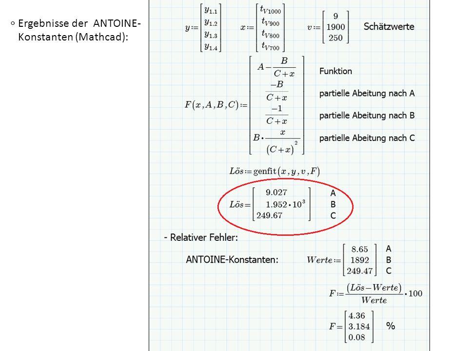 Ergebnisse der ANTOINE- Konstanten (Mathcad):