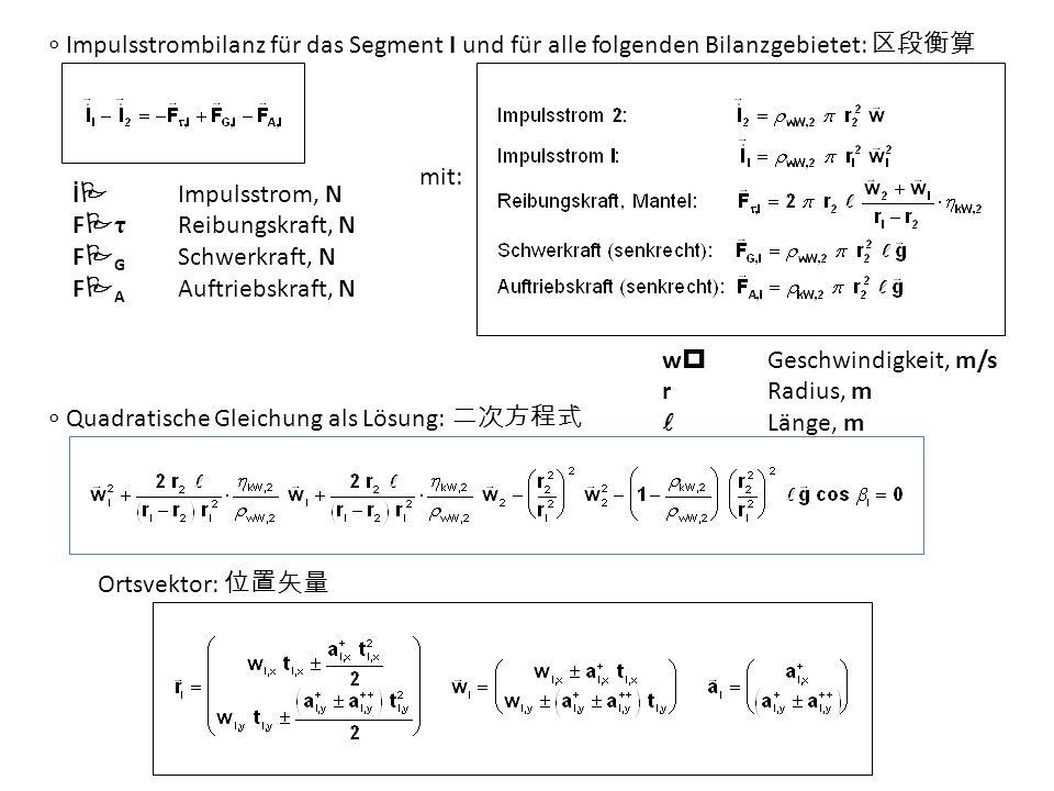 Impulsstrombilanz für das Segment I und für alle folgenden Bilanzgebietet: mit: Quadratische Gleichung als Lösung: İ P Impulsstrom, N F P τ Reibungskr