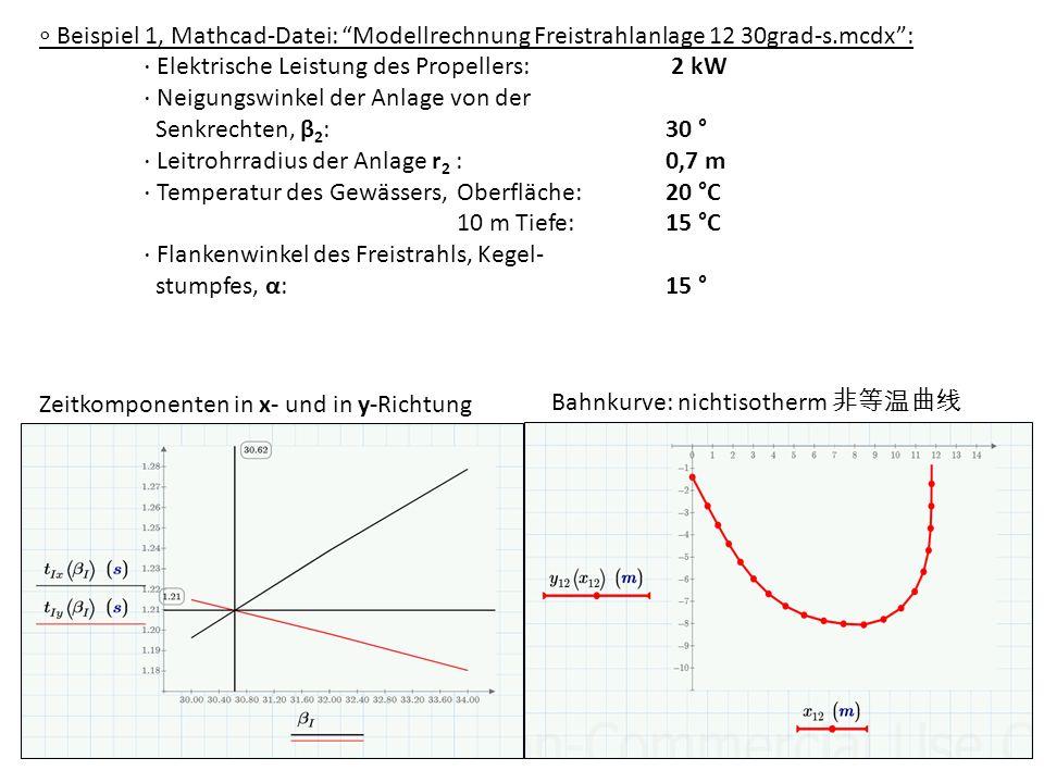 Beispiel 1, Mathcad-Datei: Modellrechnung Freistrahlanlage 12 30grad-s.mcdx: Elektrische Leistung des Propellers: 2 kW Neigungswinkel der Anlage von d