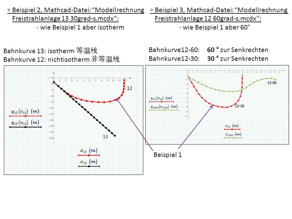 Beispiel 2, Mathcad-Datei: Modellrechnung Freistrahlanlage 13 30grad-s.mcdx: wie Beispiel 1 aber isotherm Beispiel 3, Mathcad-Datei: Modellrechnung Fr