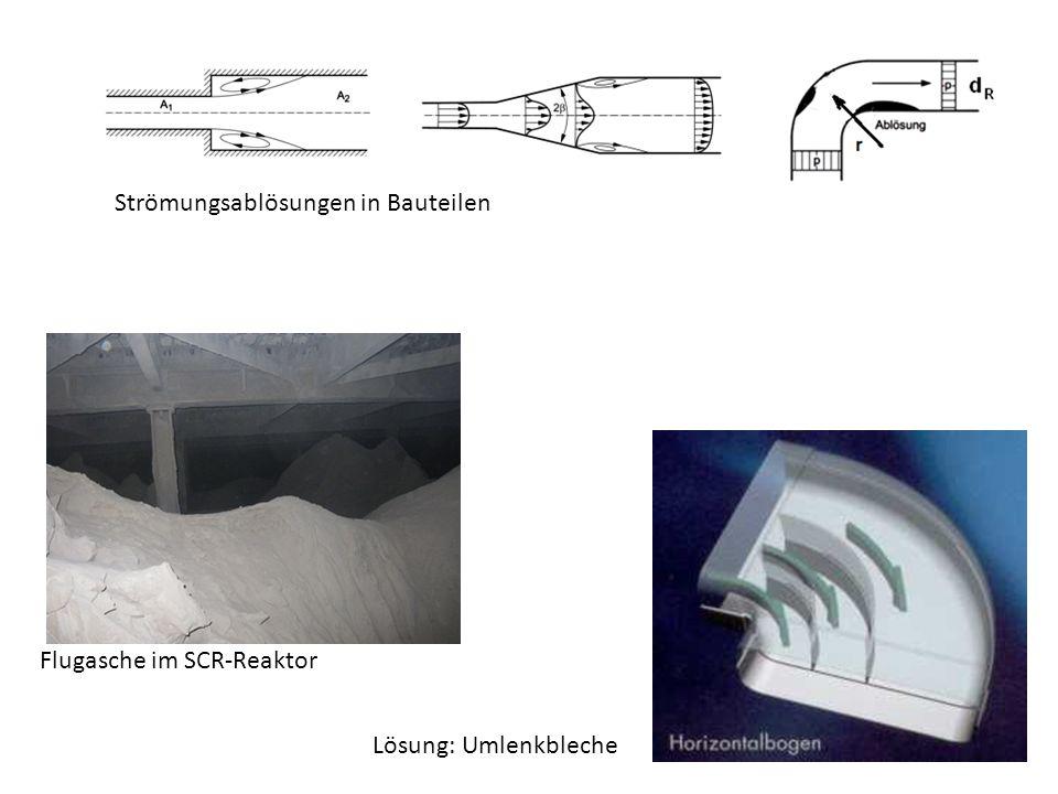 Strömungsablösungen in Bauteilen Flugasche im SCR-Reaktor Lösung: Umlenkbleche